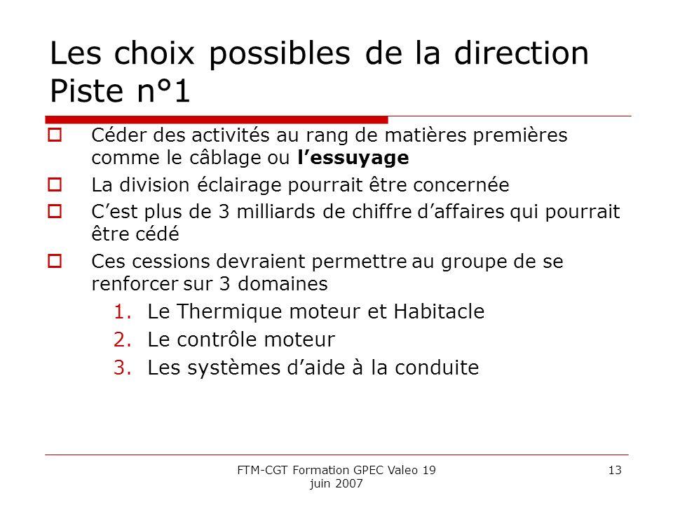 FTM-CGT Formation GPEC Valeo 19 juin 2007 13 Les choix possibles de la direction Piste n°1 Céder des activités au rang de matières premières comme le
