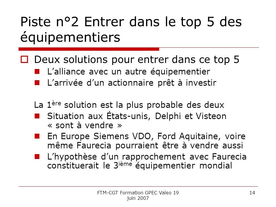 FTM-CGT Formation GPEC Valeo 19 juin 2007 14 Piste n°2 Entrer dans le top 5 des équipementiers Deux solutions pour entrer dans ce top 5 Lalliance avec un autre équipementier Larrivée dun actionnaire prêt à investir La 1 ère solution est la plus probable des deux Situation aux États-unis, Delphi et Visteon « sont à vendre » En Europe Siemens VDO, Ford Aquitaine, voire même Faurecia pourraient être à vendre aussi Lhypothèse dun rapprochement avec Faurecia constituerait le 3 ième équipementier mondial
