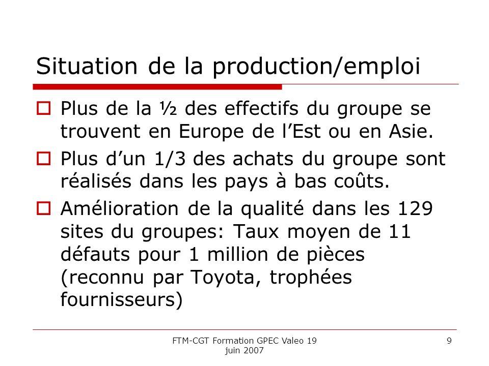 FTM-CGT Formation GPEC Valeo 19 juin 2007 9 Situation de la production/emploi Plus de la ½ des effectifs du groupe se trouvent en Europe de lEst ou en Asie.