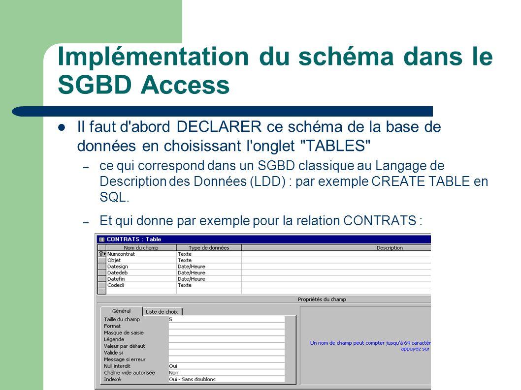 Implémentation du schéma dans le SGBD Access Il faut d abord DECLARER ce schéma de la base de données en choisissant l onglet TABLES – ce qui correspond dans un SGBD classique au Langage de Description des Données (LDD) : par exemple CREATE TABLE en SQL.
