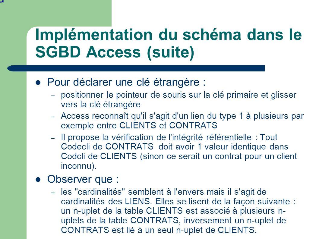 Implémentation du schéma dans le SGBD Access (suite) Pour déclarer une clé étrangère : – positionner le pointeur de souris sur la clé primaire et glisser vers la clé étrangère – Access reconnaît qu il s agit d un lien du type 1 à plusieurs par exemple entre CLIENTS et CONTRATS – Il propose la vérification de l intégrité référentielle : Tout Codecli de CONTRATS doit avoir 1 valeur identique dans Codcli de CLIENTS (sinon ce serait un contrat pour un client inconnu).