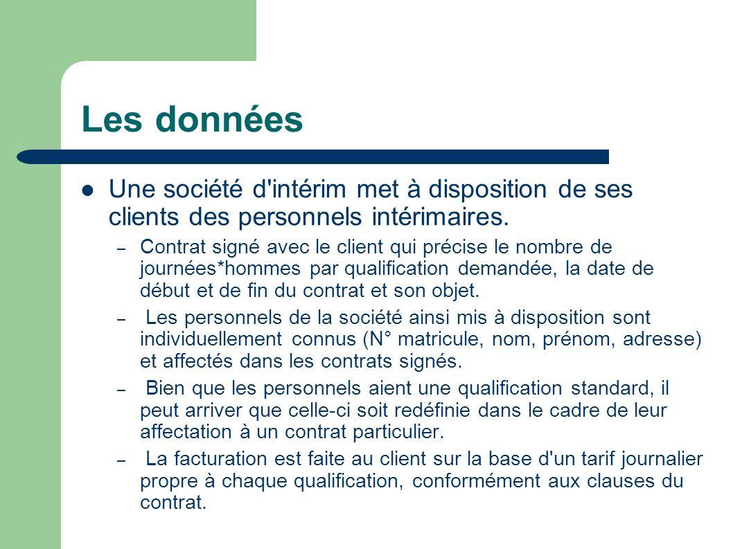 Modèle Entité-Association : Première analyse Candidats à l existence propre : le contrat, le client, la personne (i.e.