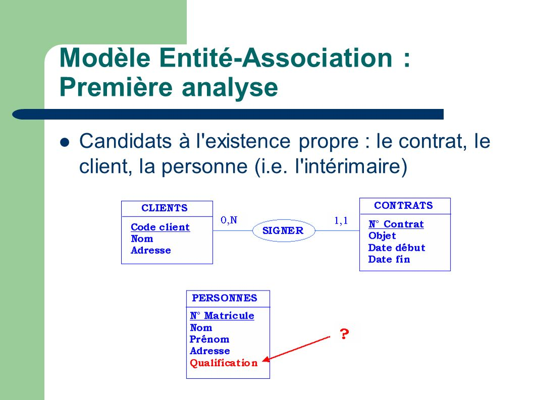 Implémentation du schéma dans le SGBD Access (suite) Les tables étant décrites, il faut maintenant DECLARER les mécanisme de clés étrangères.