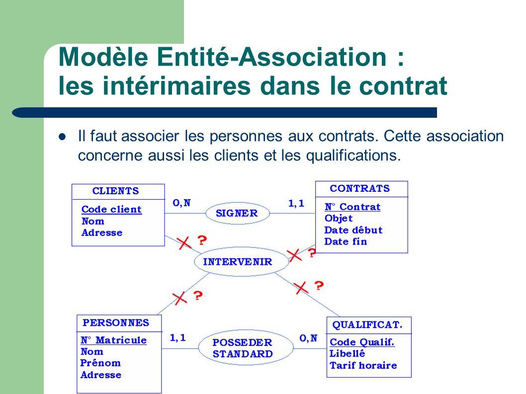 Modèle Entité-Association : les intérimaires dans le contrat Simplification évidente qui résulte de la contrainte d intégrité fonctionnelle entre contrats et clients.