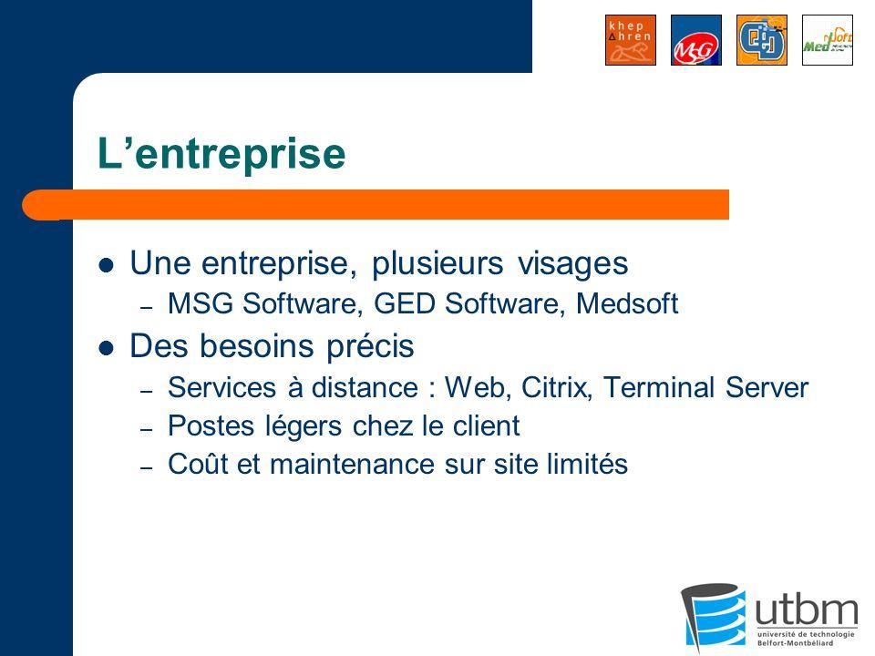 Lentreprise Une entreprise, plusieurs visages – MSG Software, GED Software, Medsoft Des besoins précis – Services à distance : Web, Citrix, Terminal S