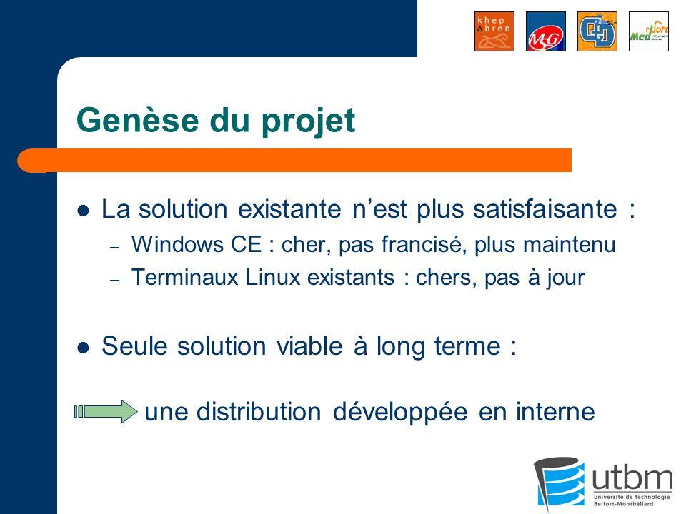 Genèse du projet La solution existante nest plus satisfaisante : – Windows CE : cher, pas francisé, plus maintenu – Terminaux Linux existants : chers,
