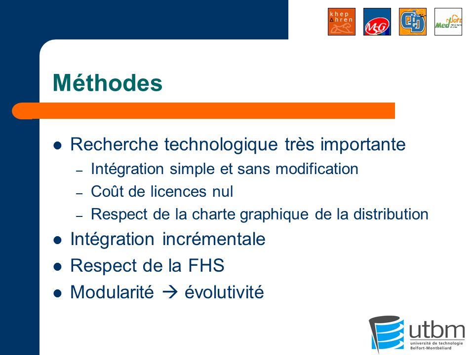 Méthodes Recherche technologique très importante – Intégration simple et sans modification – Coût de licences nul – Respect de la charte graphique de
