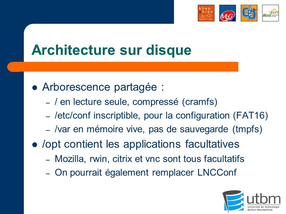 Architecture sur disque Arborescence partagée : – / en lecture seule, compressé (cramfs) – /etc/conf inscriptible, pour la configuration (FAT16) – /va