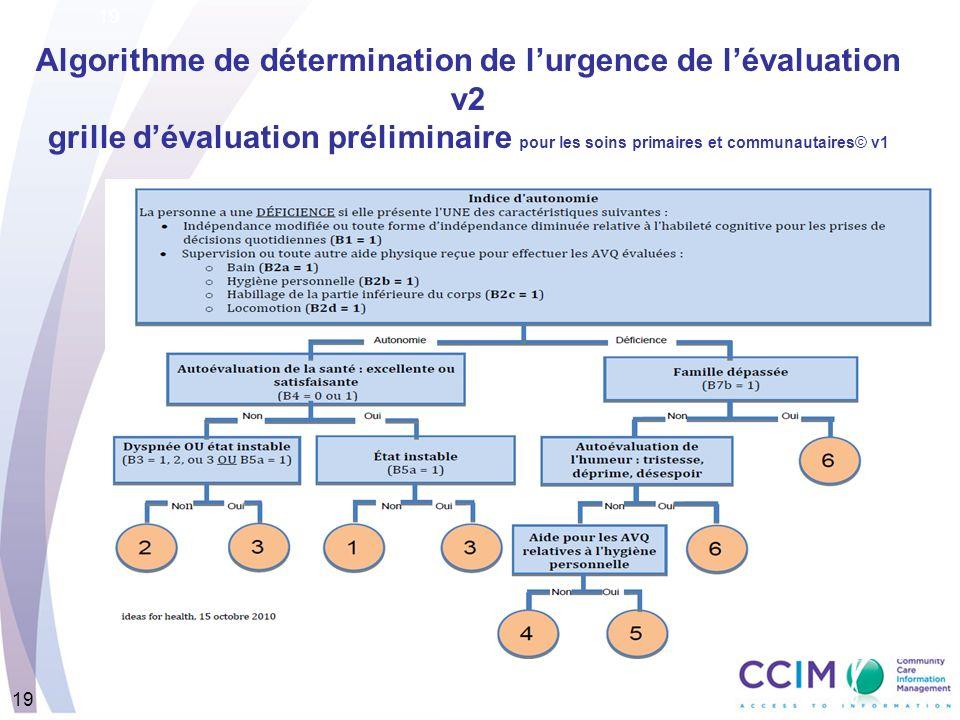 19 Algorithme de détermination de lurgence de lévaluation v2 grille dévaluation préliminaire pour les soins primaires et communautaires© v1 19