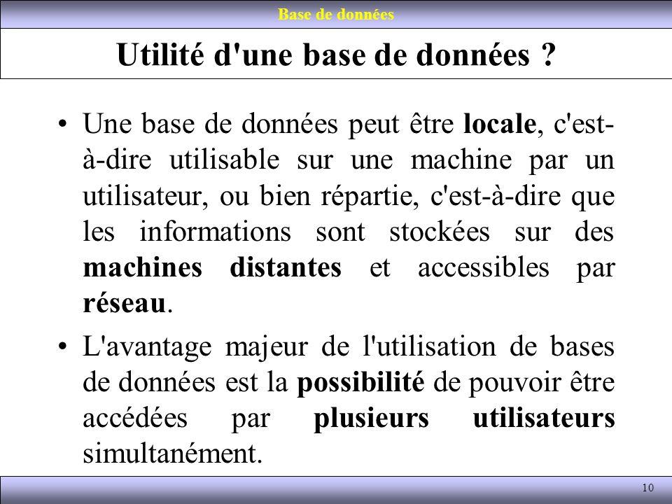 Utilité d'une base de données ? Une base de données peut être locale, c'est- à-dire utilisable sur une machine par un utilisateur, ou bien répartie, c