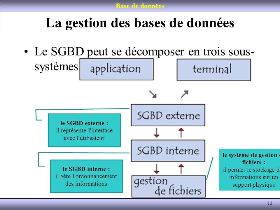 La gestion des bases de données Le SGBD peut se décomposer en trois sous- systèmes : 13 le système de gestion de fichiers : il permet le stockage des