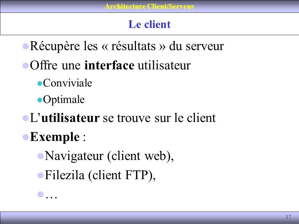 17 Le client Architecture Client/Serveur Récupère les « résultats » du serveur Offre une interface utilisateur Conviviale Optimale Lutilisateur se tro