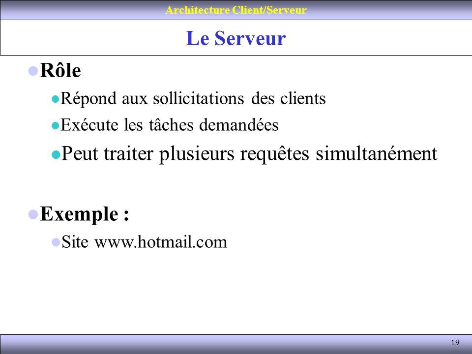 19 Le Serveur Architecture Client/Serveur Rôle Répond aux sollicitations des clients Exécute les tâches demandées Peut traiter plusieurs requêtes simu