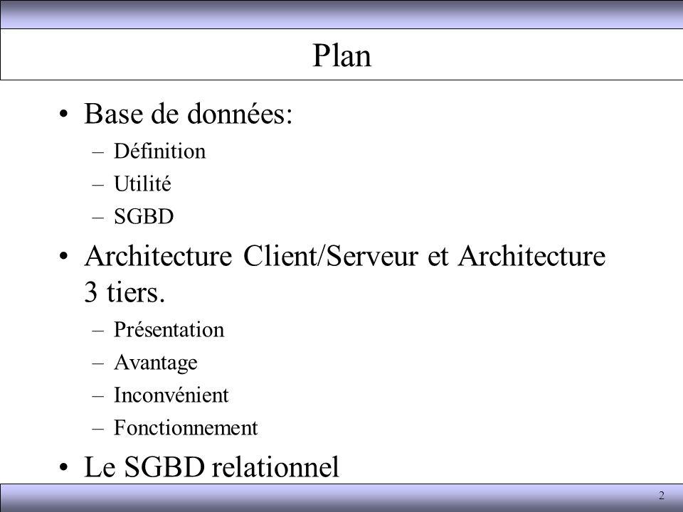 Plan Base de données: –Définition –Utilité –SGBD Architecture Client/Serveur et Architecture 3 tiers. –Présentation –Avantage –Inconvénient –Fonctionn