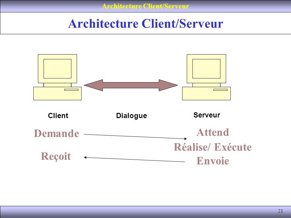 21 Architecture Client/Serveur Client Serveur Dialogue Attend Réalise/ Exécute Demande Envoie Reçoit