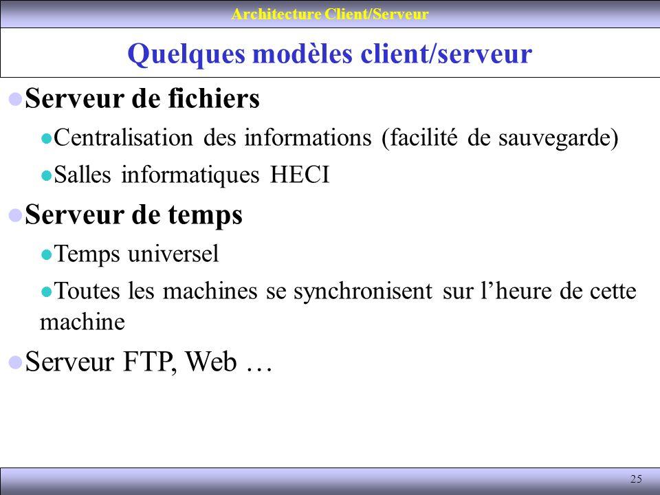 25 Quelques modèles client/serveur Architecture Client/Serveur Serveur de fichiers Centralisation des informations (facilité de sauvegarde) Salles inf