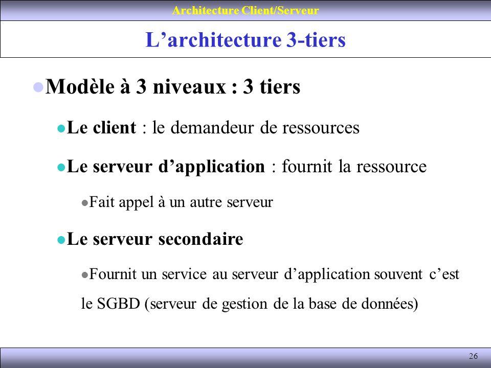26 Larchitecture 3-tiers Architecture Client/Serveur Modèle à 3 niveaux : 3 tiers Le client : le demandeur de ressources Le serveur dapplication : fou