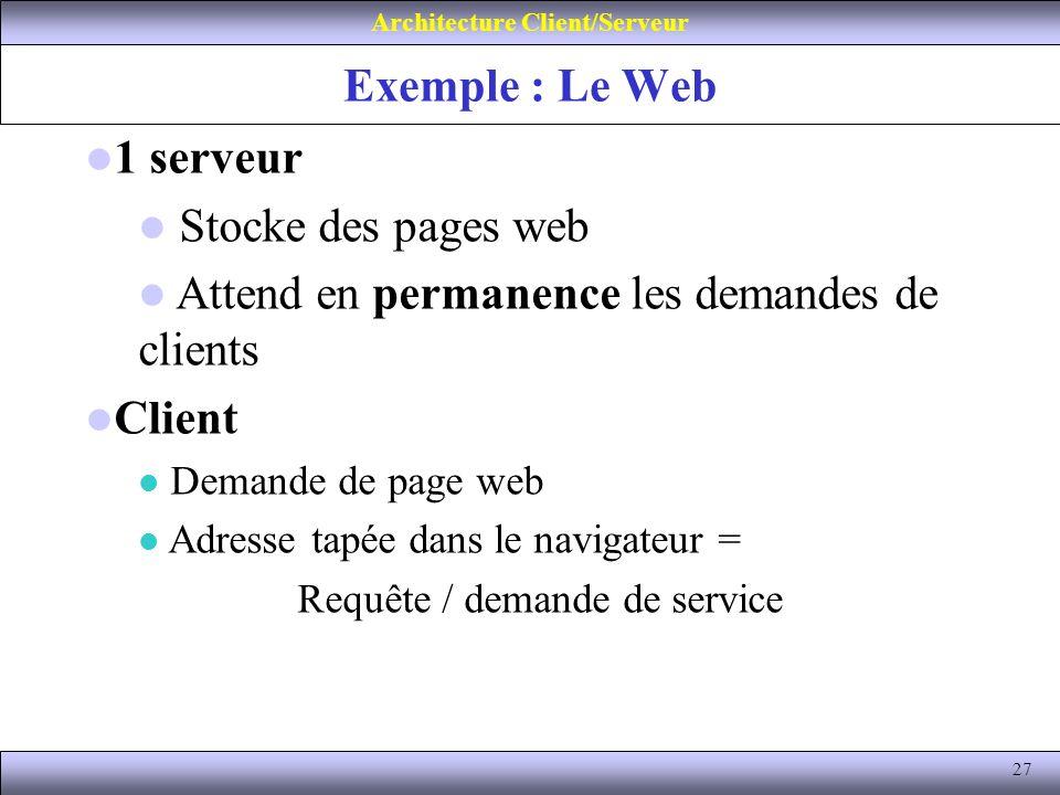 27 Exemple : Le Web Architecture Client/Serveur 1 serveur Stocke des pages web Attend en permanence les demandes de clients Client Demande de page web