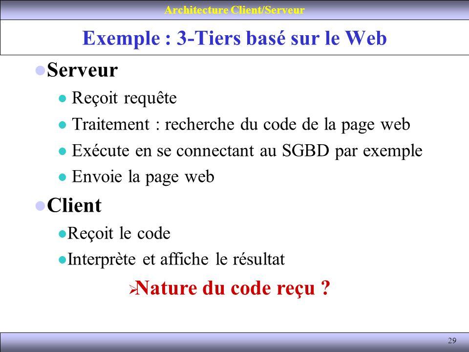 29 Exemple : 3-Tiers basé sur le Web Architecture Client/Serveur Serveur Reçoit requête Traitement : recherche du code de la page web Exécute en se co