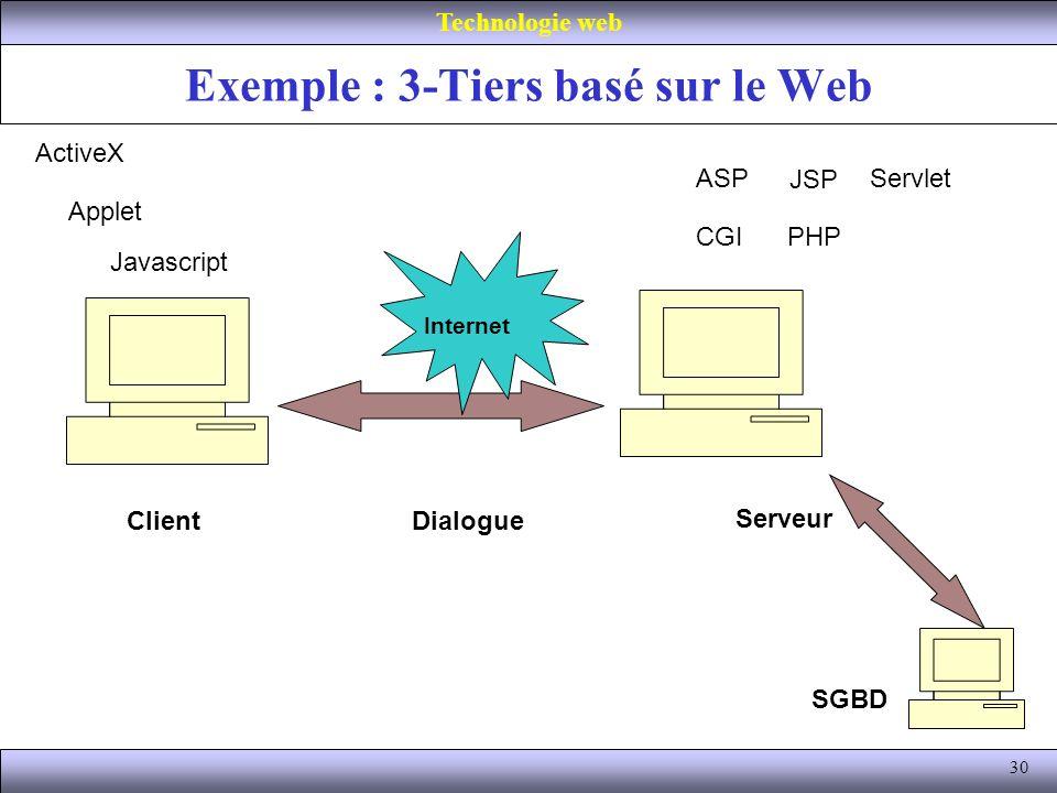 30 Exemple : 3-Tiers basé sur le Web Technologie web Client Serveur Dialogue PHP ASP JSP CGI Applet ActiveX Servlet Javascript Internet SGBD