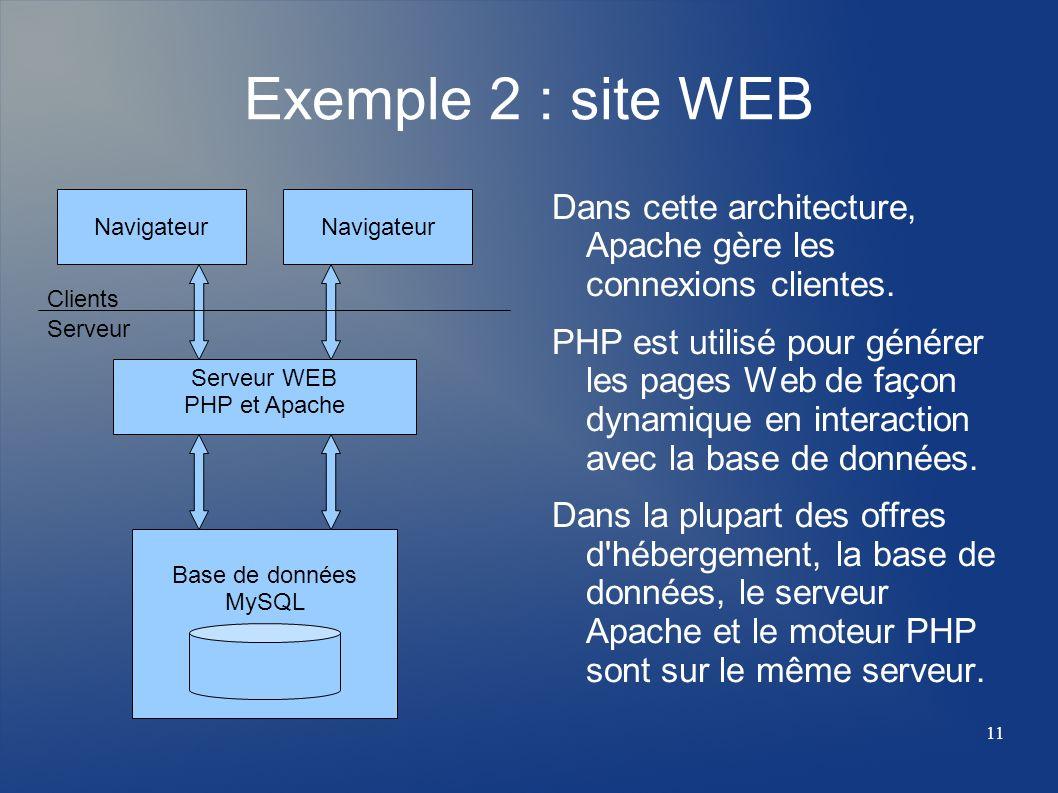 11 Base de données MySQL Exemple 2 : site WEB Dans cette architecture, Apache gère les connexions clientes. PHP est utilisé pour générer les pages Web