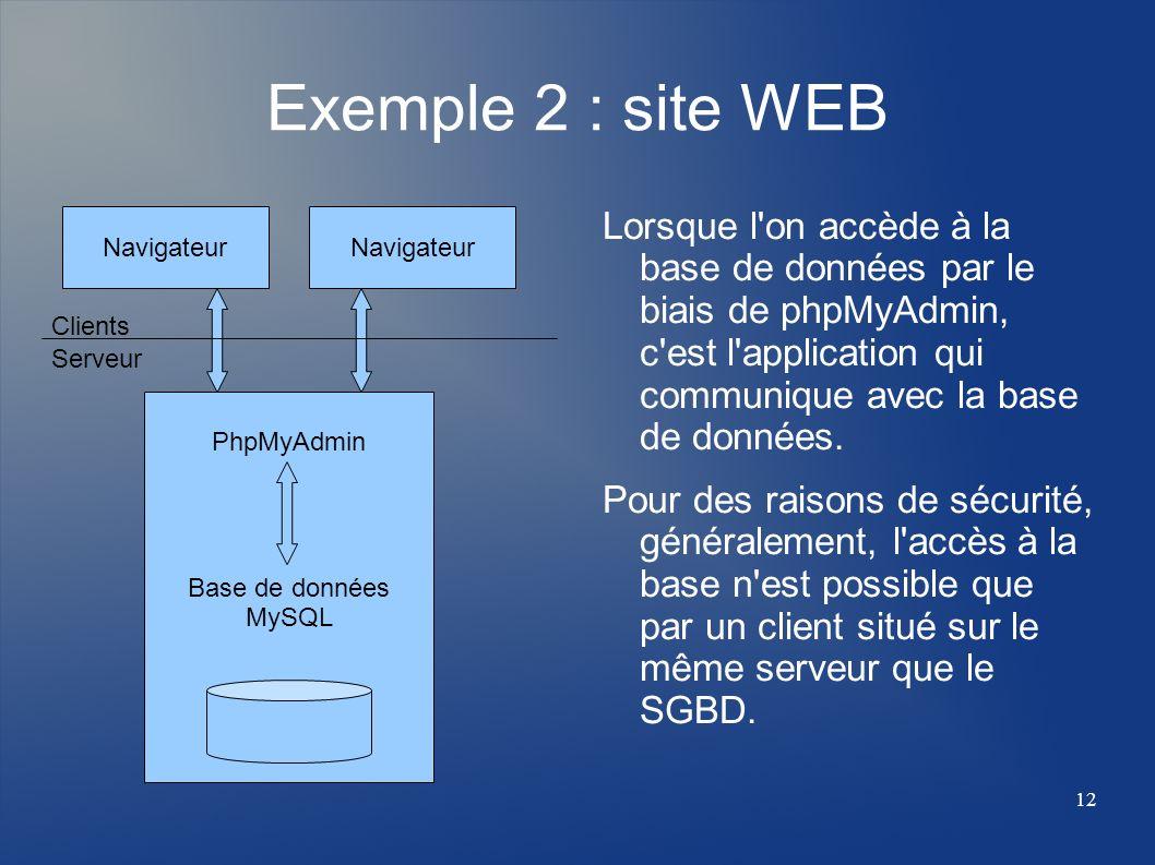 12 PhpMyAdmin Base de données MySQL Exemple 2 : site WEB Lorsque l'on accède à la base de données par le biais de phpMyAdmin, c'est l'application qui