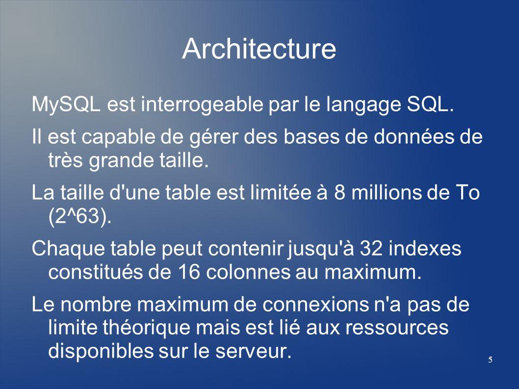 6 Architecture Les clients du SGBD Mysql peuvent être des outils de requêtes SQL, des logiciels ou des sites WEB.