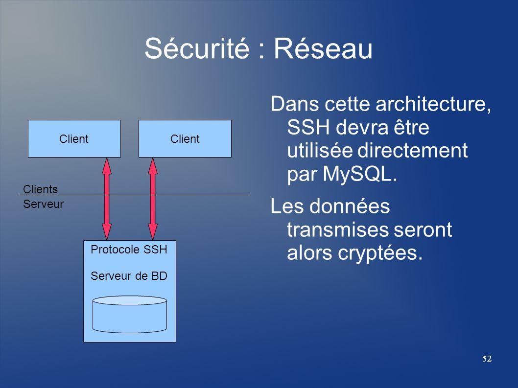 52 Sécurité : Réseau Dans cette architecture, SSH devra être utilisée directement par MySQL. Les données transmises seront alors cryptées. Client Prot