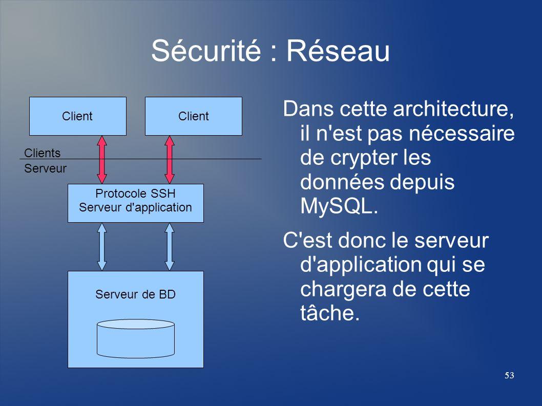 53 Serveur de BD Sécurité : Réseau Dans cette architecture, il n'est pas nécessaire de crypter les données depuis MySQL. C'est donc le serveur d'appli