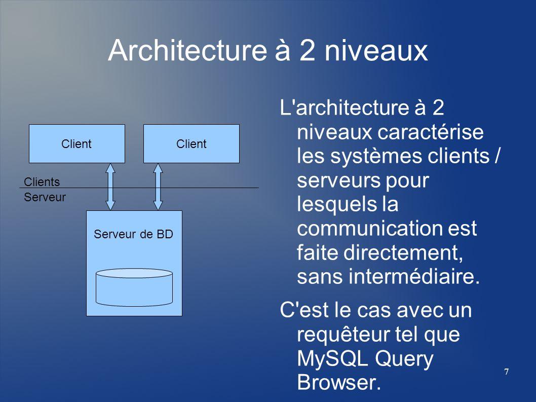 8 Serveur de BD Architecture à 3 niveaux L architecture à 3 niveaux ajoute un serveur d applications également appelé Middleware chargé des communications avec les clients.