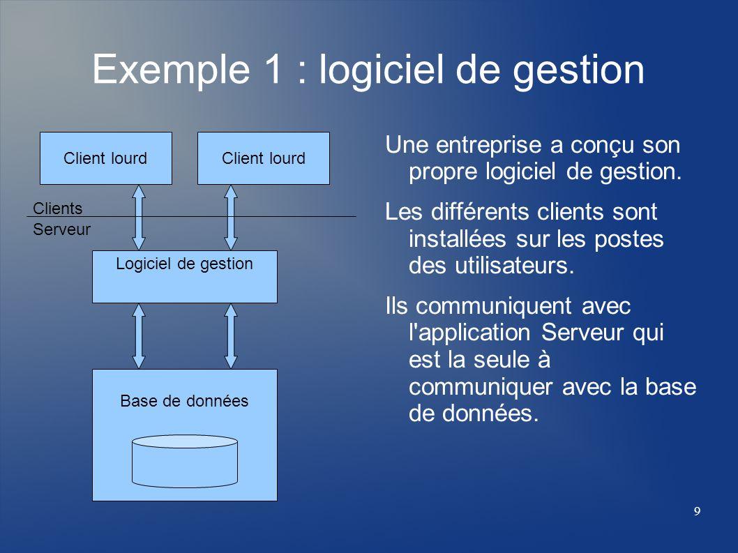9 Base de données Exemple 1 : logiciel de gestion Une entreprise a conçu son propre logiciel de gestion. Les différents clients sont installées sur le