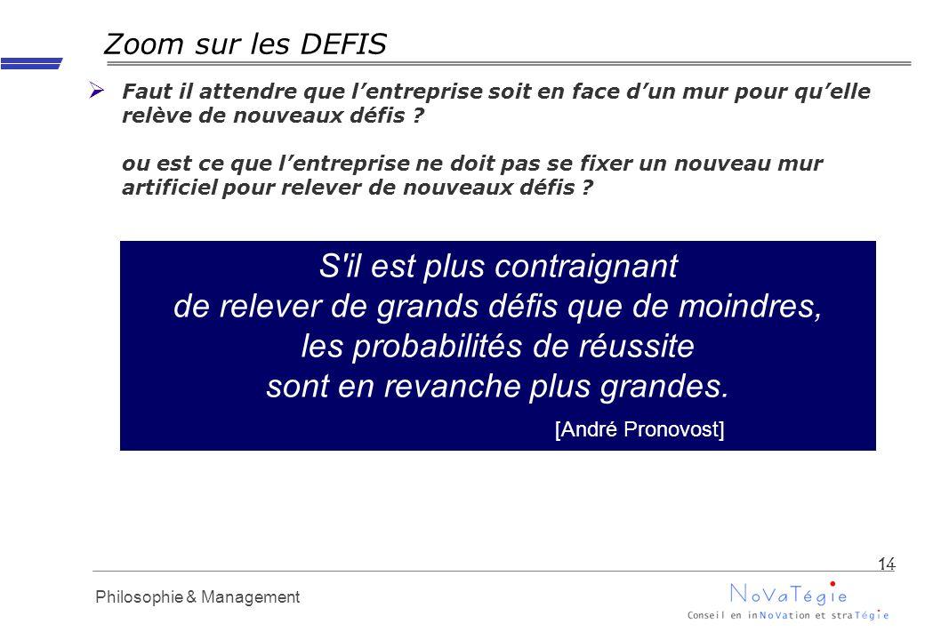 Propriété Novatégie - Reproduction interdite en dehors dAPM Philosophie & Management 14 Zoom sur les DEFIS S il est plus contraignant de relever de grands défis que de moindres, les probabilités de réussite sont en revanche plus grandes.