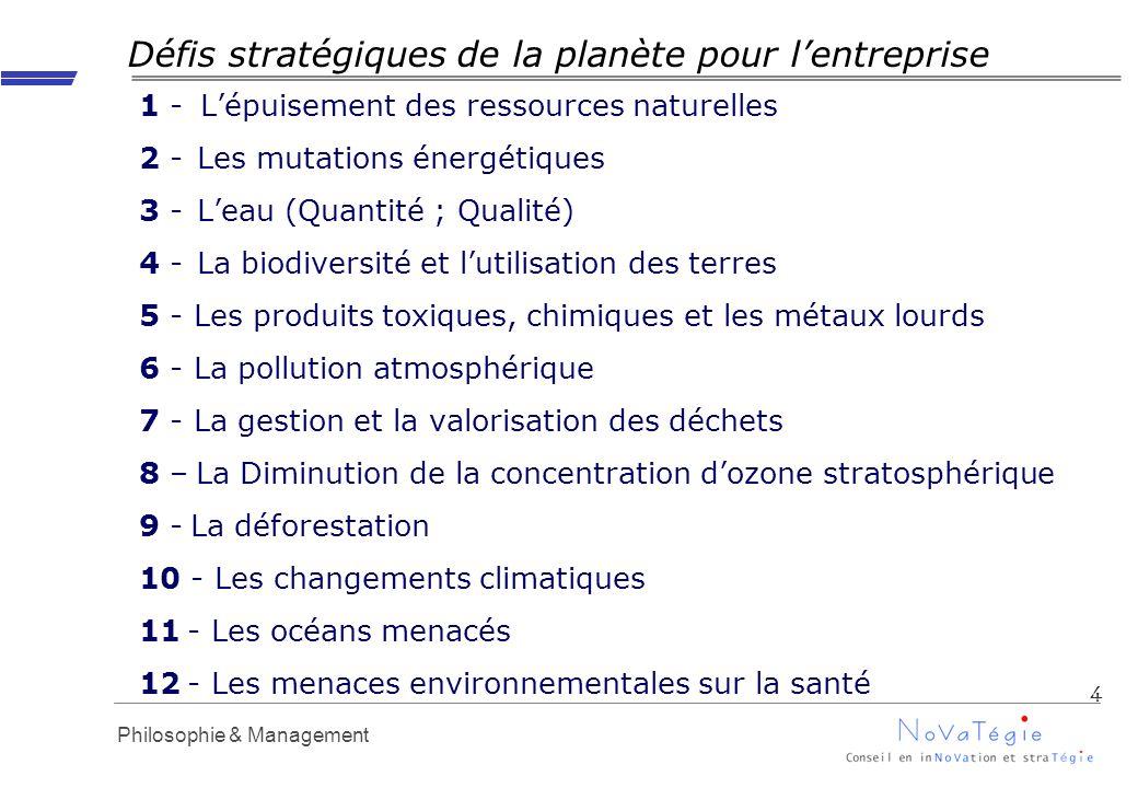 Propriété Novatégie - Reproduction interdite en dehors dAPM Philosophie & Management Business Models actuels et passés 15 Management collaboratif, stratégies fulgurantes ….