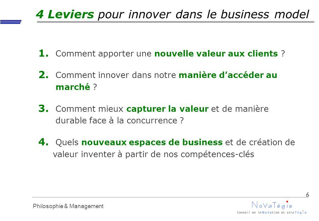 Propriété Novatégie - Reproduction interdite en dehors dAPM Philosophie & Management 6 4 Leviers pour innover dans le business model 1.