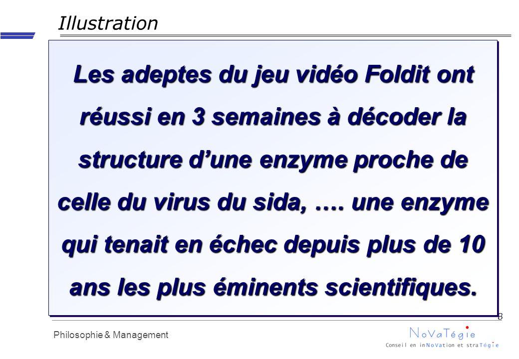 Propriété Novatégie - Reproduction interdite en dehors dAPM Philosophie & Management Illustration 8 Les adeptes du jeu vidéo Foldit ont réussi en 3 semaines à décoder la structure dune enzyme proche de celle du virus du sida, ….