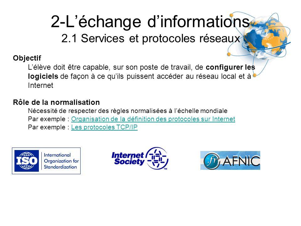2-Léchange dinformations 2.1 Services et protocoles réseaux Objectif Lélève doit être capable, sur son poste de travail, de configurer les logiciels d
