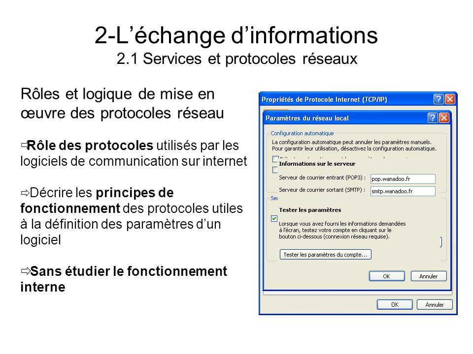 2-Léchange dinformations 2.1 Services et protocoles réseaux Rôles et logique de mise en œuvre des protocoles réseau Rôle des protocoles utilisés par l