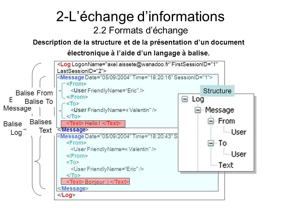 2-Léchange dinformations 2.2 Formats déchange Description de la structure et de la présentation dun document électronique à laide dun langage à balise