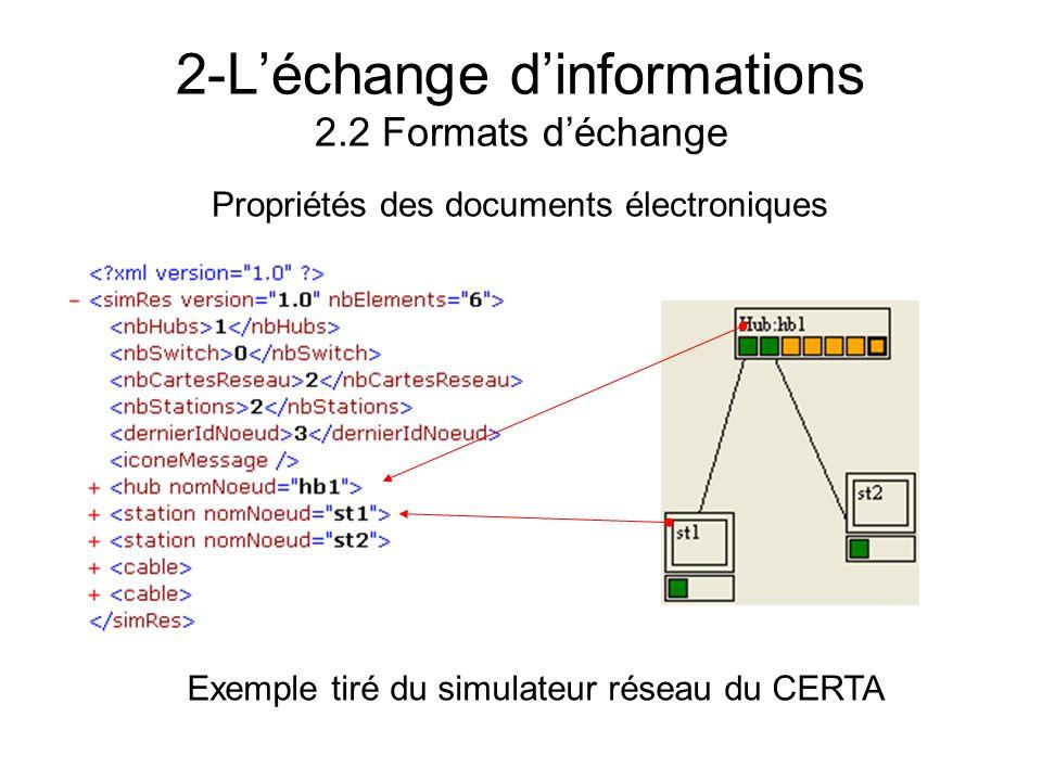 2-Léchange dinformations 2.2 Formats déchange Propriétés des documents électroniques Exemple tiré du simulateur réseau du CERTA