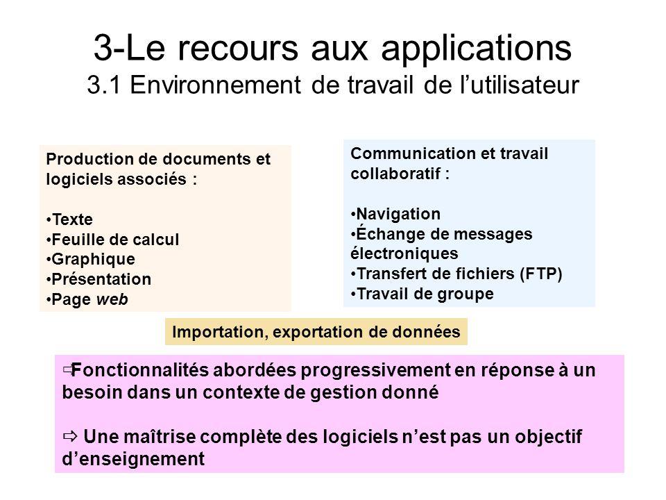 3-Le recours aux applications 3.1 Environnement de travail de lutilisateur Production de documents et logiciels associés : Texte Feuille de calcul Gra