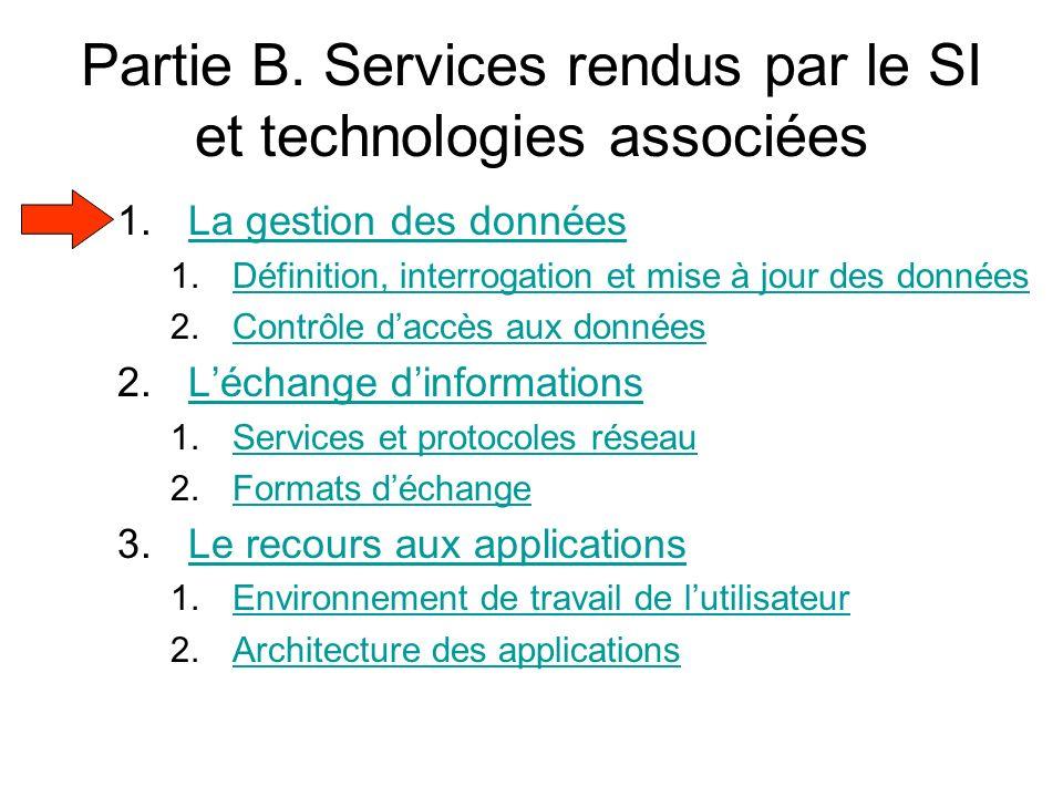 Partie B. Services rendus par le SI et technologies associées 1.La gestion des donnéesLa gestion des données 1.Définition, interrogation et mise à jou
