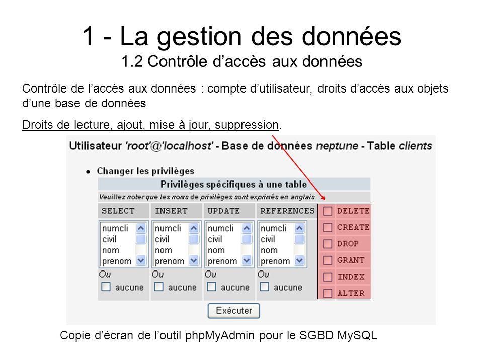 Contrôle de laccès aux données : compte dutilisateur, droits daccès aux objets dune base de données Droits de lecture, ajout, mise à jour, suppression