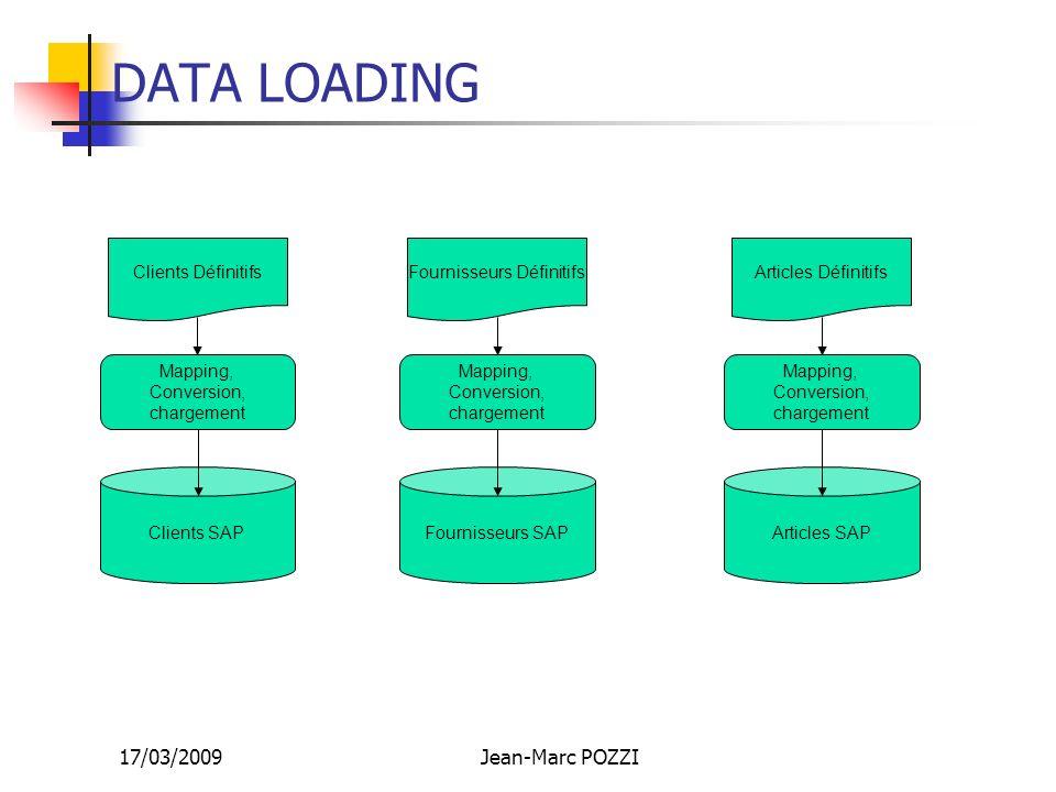 17/03/2009Jean-Marc POZZI DATA LOADING Clients SAP Mapping, Conversion, chargement Clients Définitifs Fournisseurs SAP Mapping, Conversion, chargement