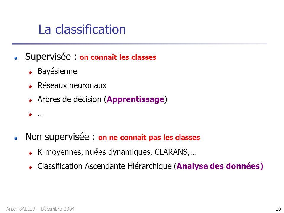 Ansaf SALLEB - Décembre 200410 La classification Supervisée : on connaît les classes Bayésienne Réseaux neuronaux Arbres de décision (Apprentissage) …