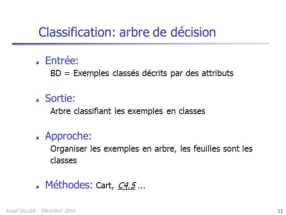 Ansaf SALLEB - Décembre 200411 Classification: arbre de décision Entrée: BD = Exemples classés décrits par des attributs Sortie: Arbre classifiant les exemples en classes Approche: Organiser les exemples en arbre, les feuilles sont les classes Méthodes: Cart, C4.5...