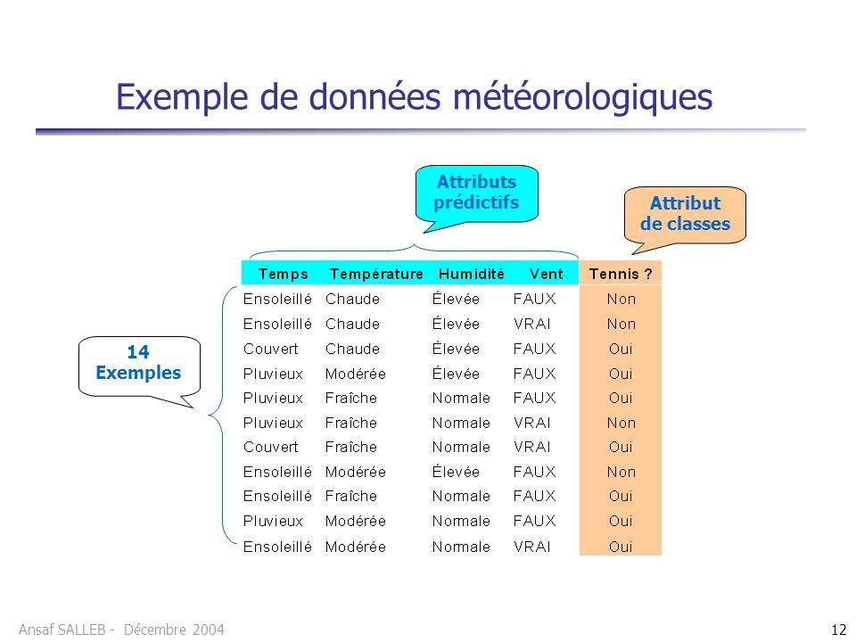 Ansaf SALLEB - Décembre 200412 Exemple de données météorologiques Attribut de classes Attributs prédictifs 14 Exemples