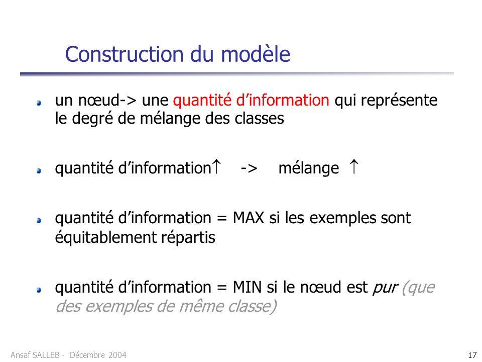 Ansaf SALLEB - Décembre 200417 un nœud-> une quantité dinformation qui représente le degré de mélange des classes quantité dinformation -> mélange quantité dinformation = MAX si les exemples sont équitablement répartis quantité dinformation = MIN si le nœud est pur (que des exemples de même classe) Construction du modèle