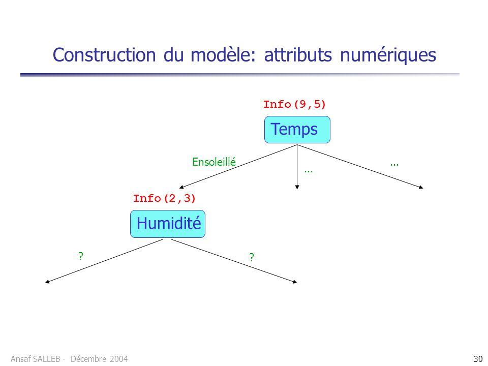 Ansaf SALLEB - Décembre 200430 Temps Info(2,3) Ensoleillé... Humidité ? ? Info(9,5) Construction du modèle: attributs numériques