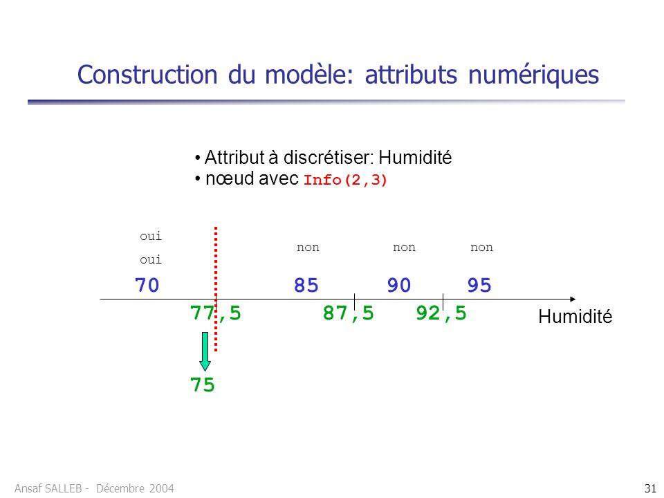 Ansaf SALLEB - Décembre 200431 77,587,5 92,5 Attribut à discrétiser: Humidité nœud avec Info(2,3) 70 85 9095 75 oui non Construction du modèle: attributs numériques Humidité