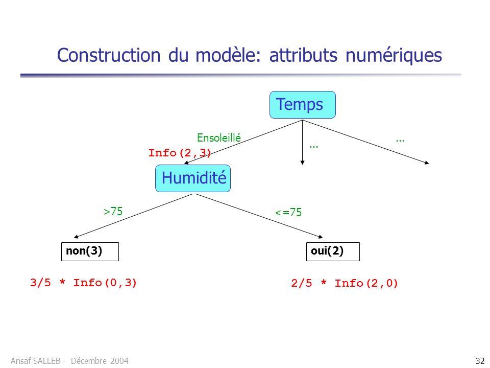 Ansaf SALLEB - Décembre 200432 Temps Info(2,3) Ensoleillé... Humidité >75 <=75 non(3)oui(2) 3/5 * Info(0,3) 2/5 * Info(2,0) Construction du modèle: at
